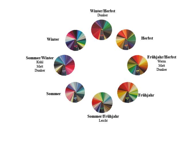 8 Jahreszeiten Sommer, Herbst, Winter, Frühling, Winter/Herbst, Frühjahr/Herbst, Winter/Frühjahr und Sommer/Winter